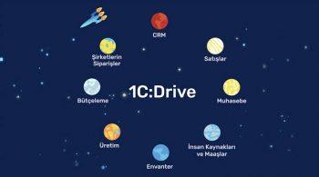 1c-drive